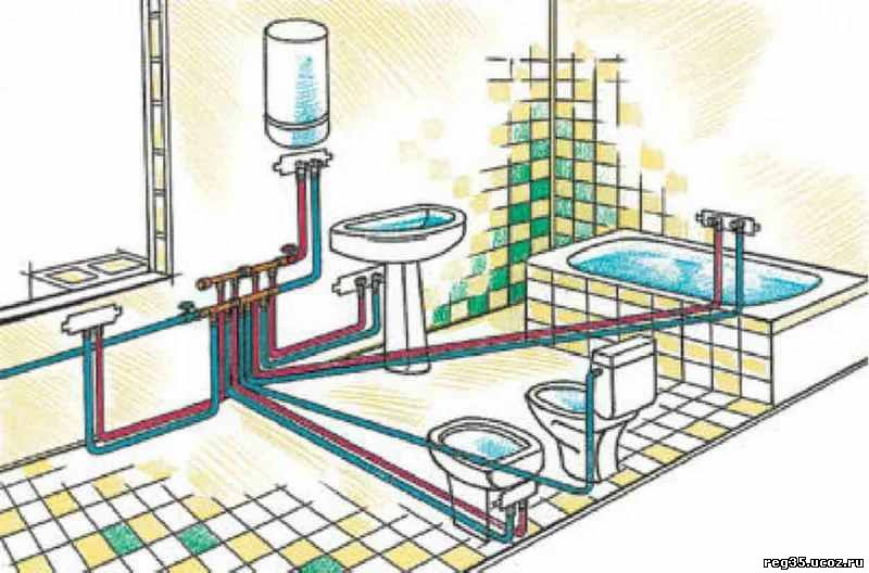 Монтаж сантехники в ванной
