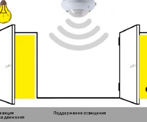 Автоматическое включение и выключение света в туалете и ванной