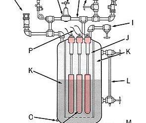Что такое электродный парогенератор. Принцип работы