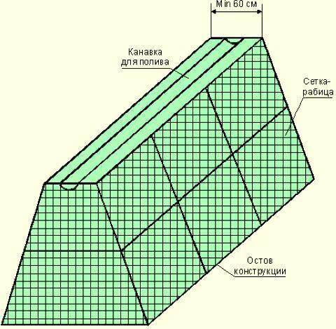 Земляничная пирамида
